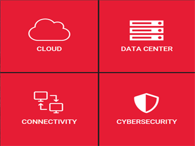 RED8 - Cloud, Data Center, Networking and Cybersecurity